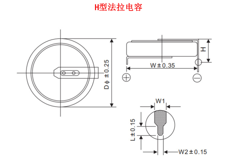 深圳黄金电容